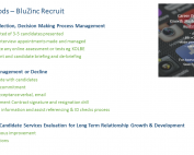 Image to show BluZinc Recruit & Candidates Thriving in their Careers